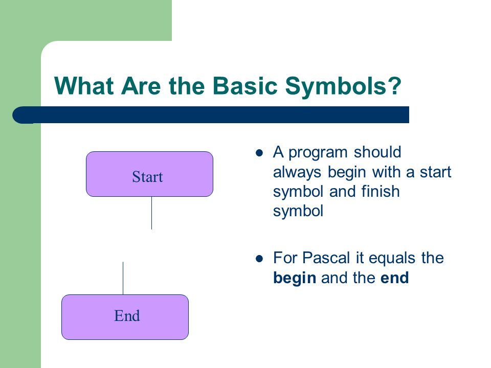What Are the Basic Symbols