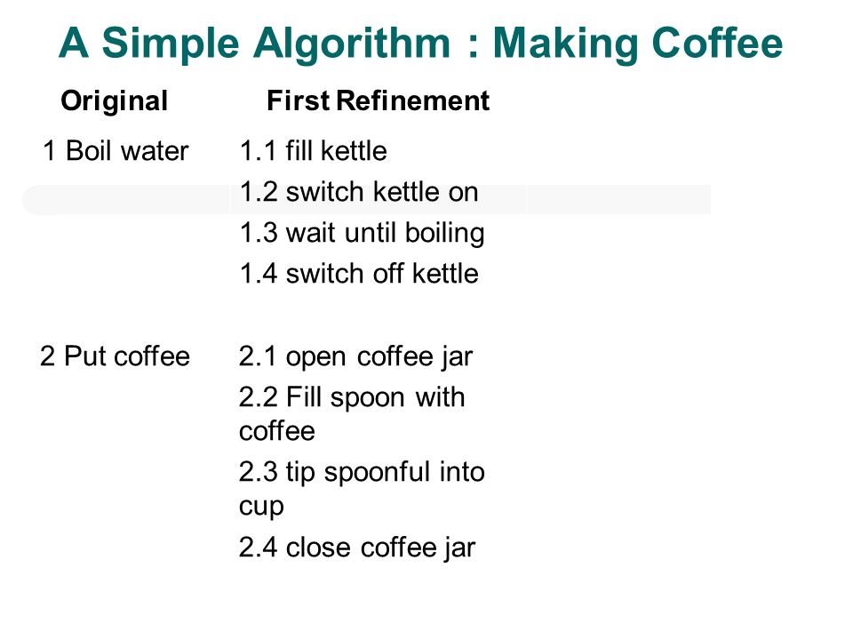 A Simple Algorithm : Making Coffee