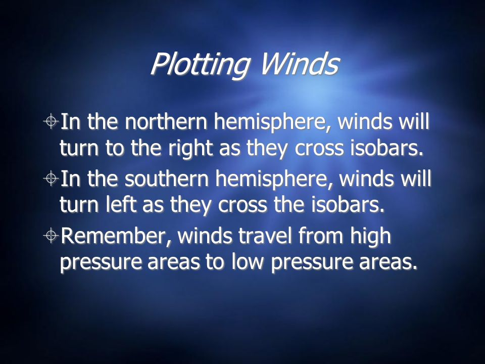 Plotting Winds In the northern hemisphere, winds will turn to the right as they cross isobars.