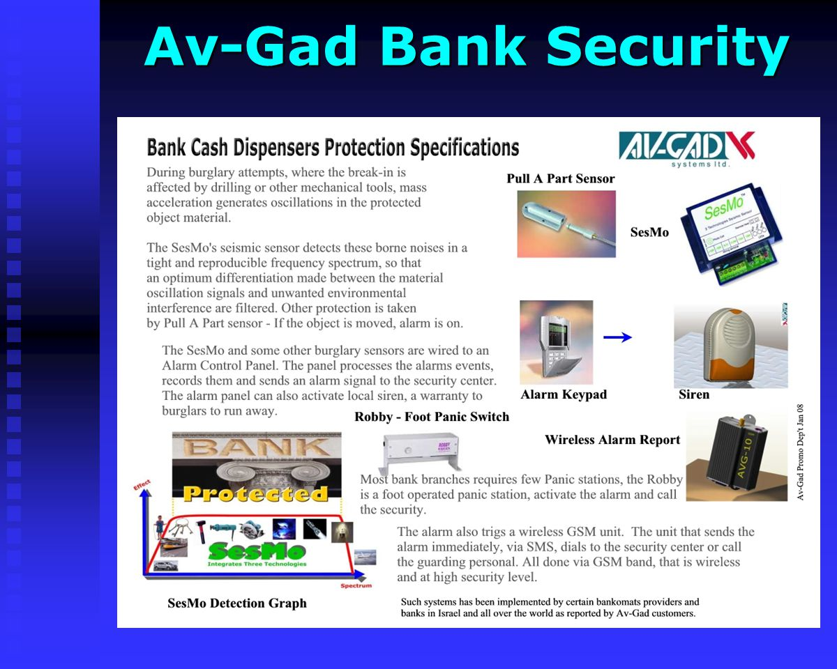 Av-Gad Bank Security