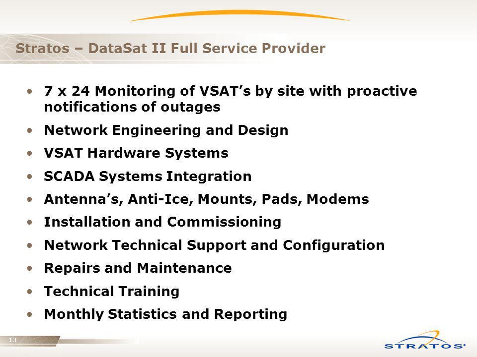 Stratos – DataSat II Full Service Provider
