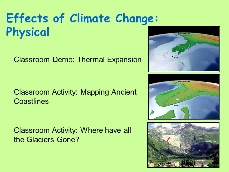 Effects of Climate Change: Physical