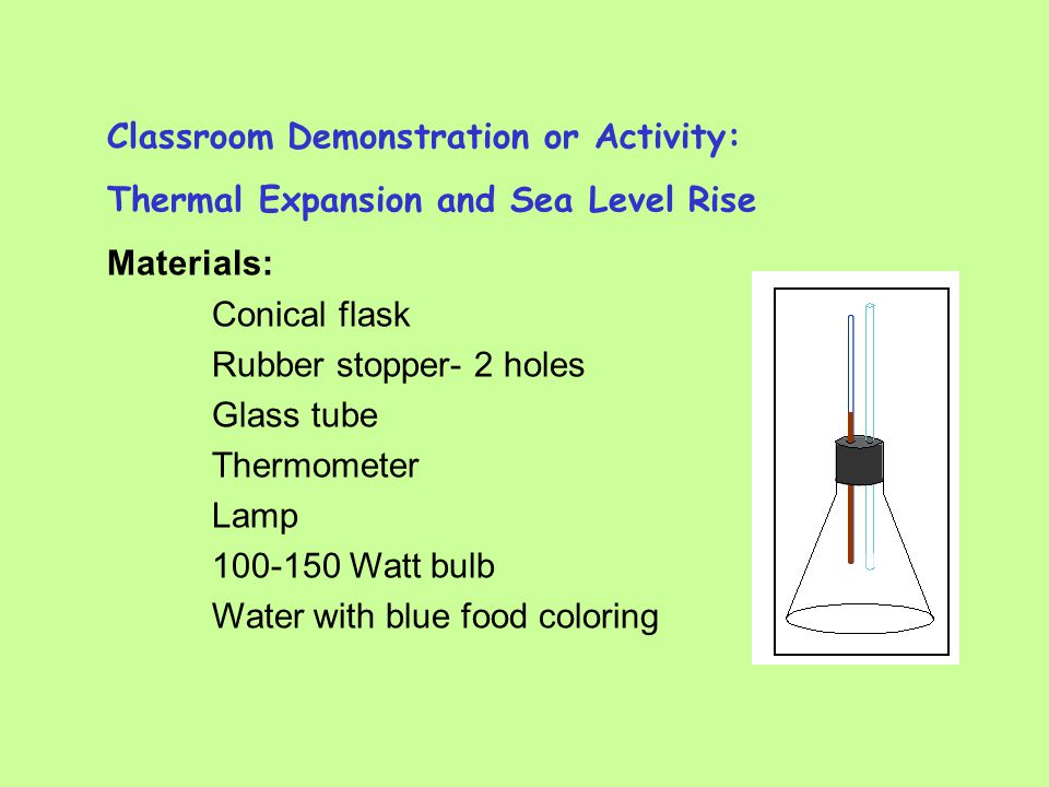 Classroom Demonstration or Activity: