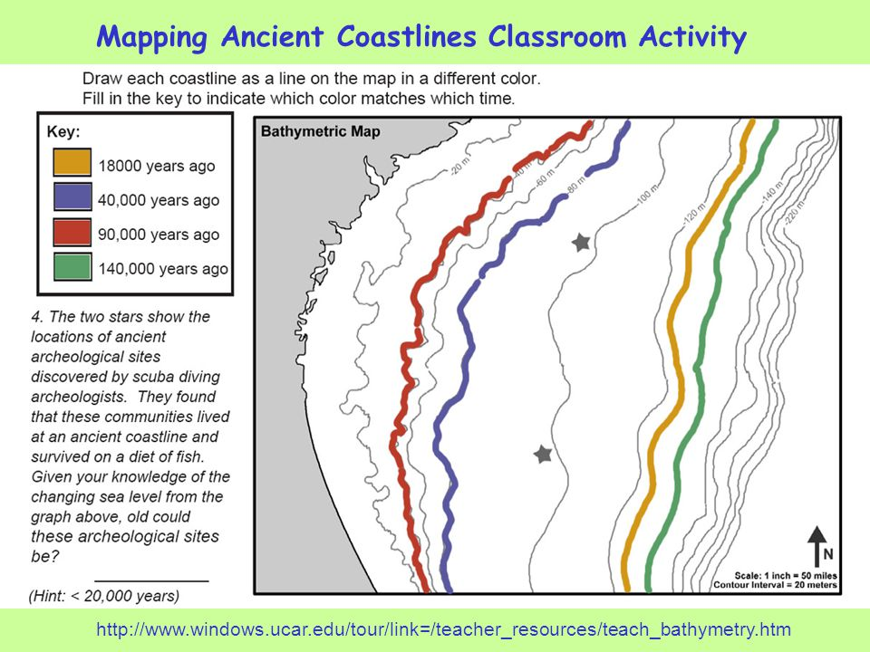 Mapping Ancient Coastlines Classroom Activity
