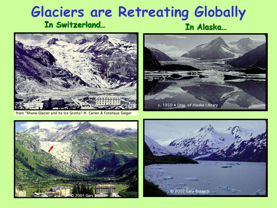 Glaciers are Retreating Globally
