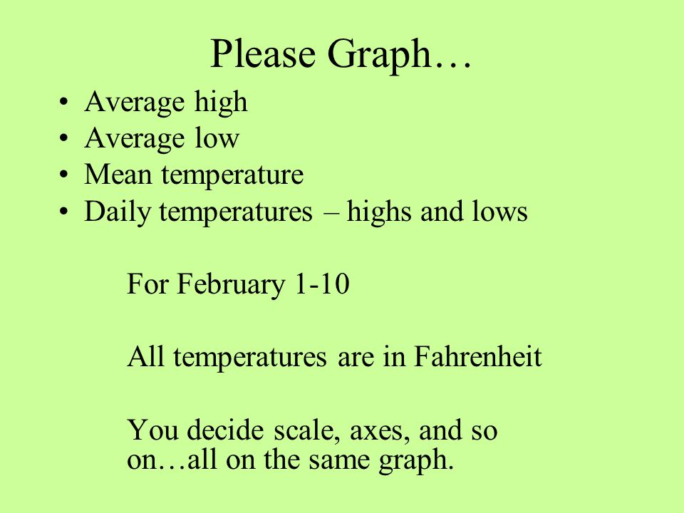 Please Graph… Average high Average low Mean temperature
