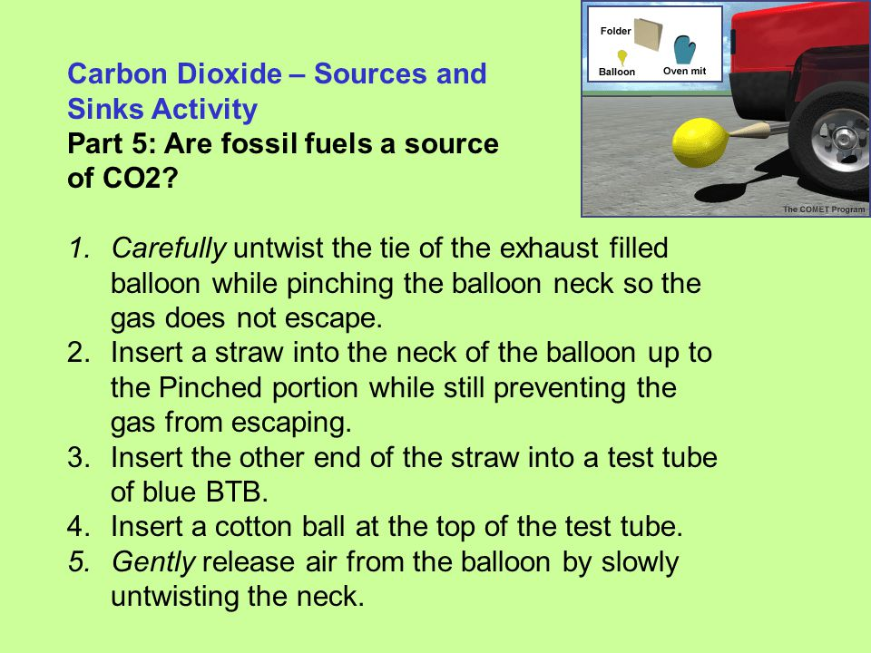 Carbon Dioxide – Sources and