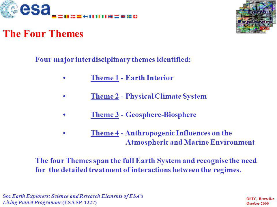The Four Themes Four major interdisciplinary themes identified: