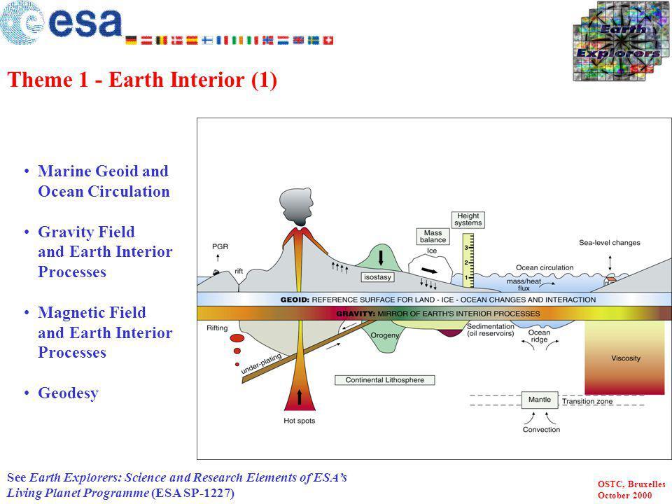 Theme 1 - Earth Interior (1)
