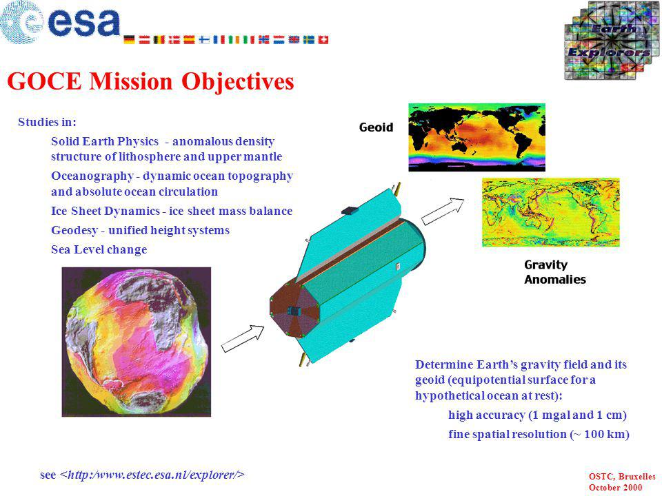 GOCE Mission Objectives