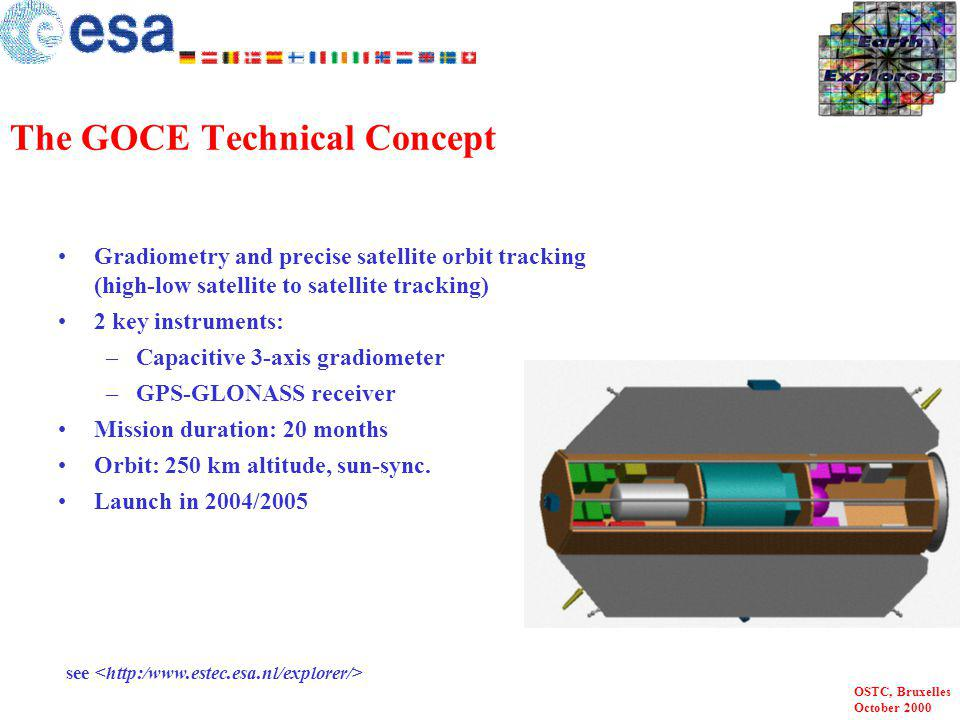 The GOCE Technical Concept