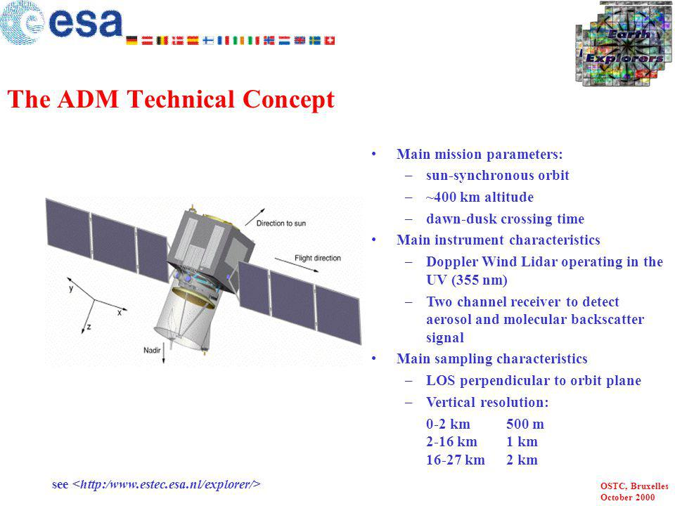 The ADM Technical Concept