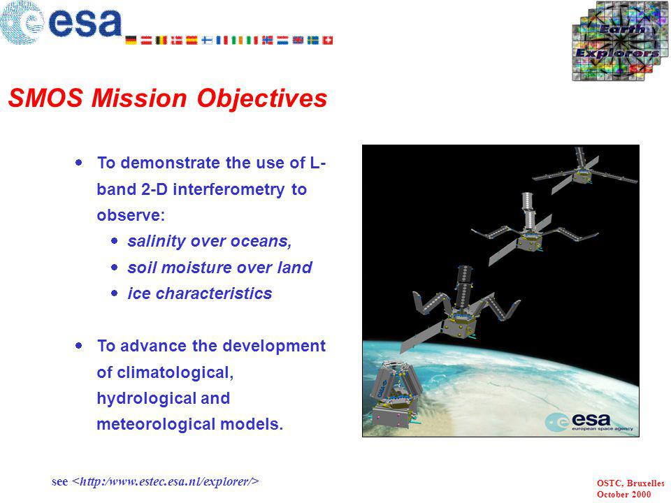 SMOS Mission Objectives