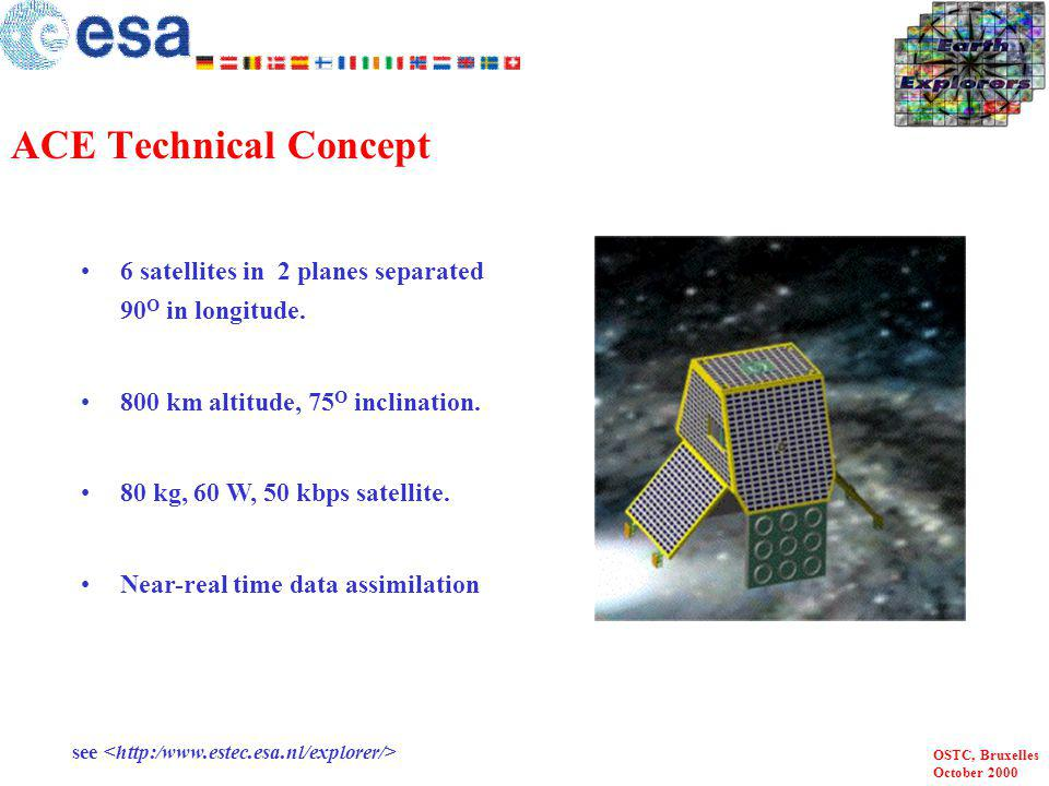ACE Technical Concept 6 satellites in 2 planes separated 90O in longitude. 800 km altitude, 75O inclination.