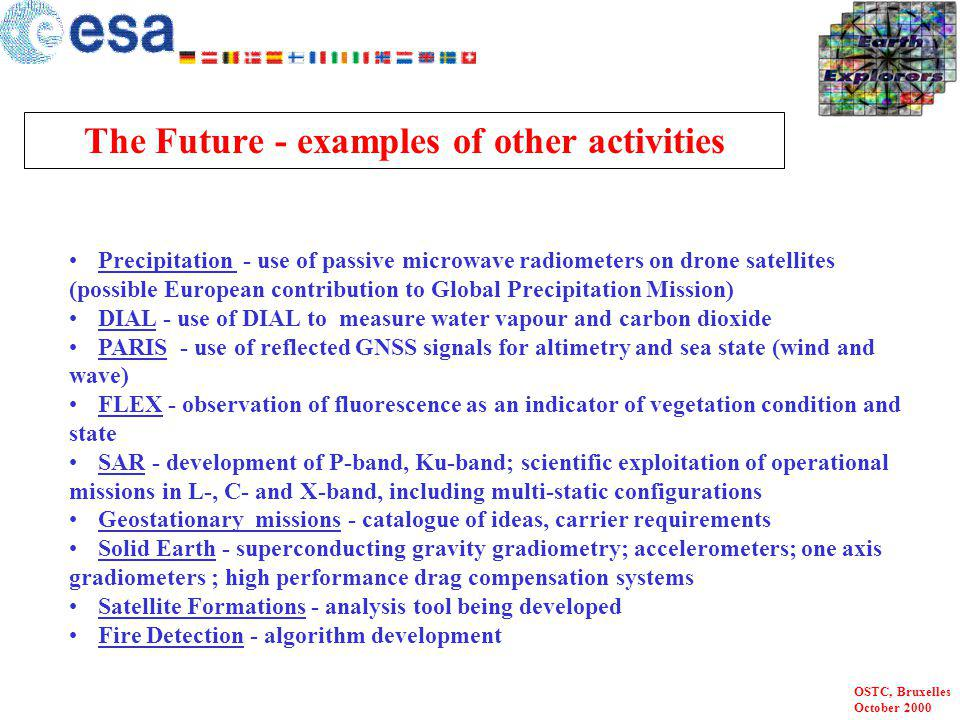 The Future - examples of other activities