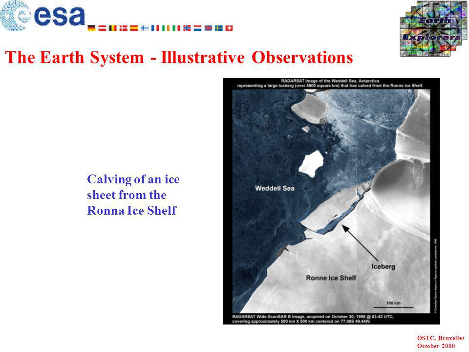 The Earth System - Illustrative Observations