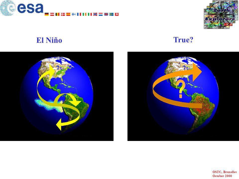 El Niño True