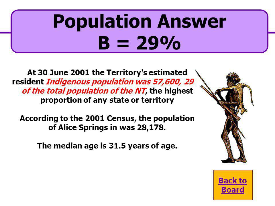 Population Answer B = 29% At 30 June 2001 the Territory s estimated