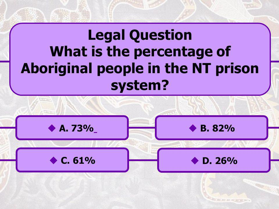 What is the percentage of Aboriginal people in the NT prison system