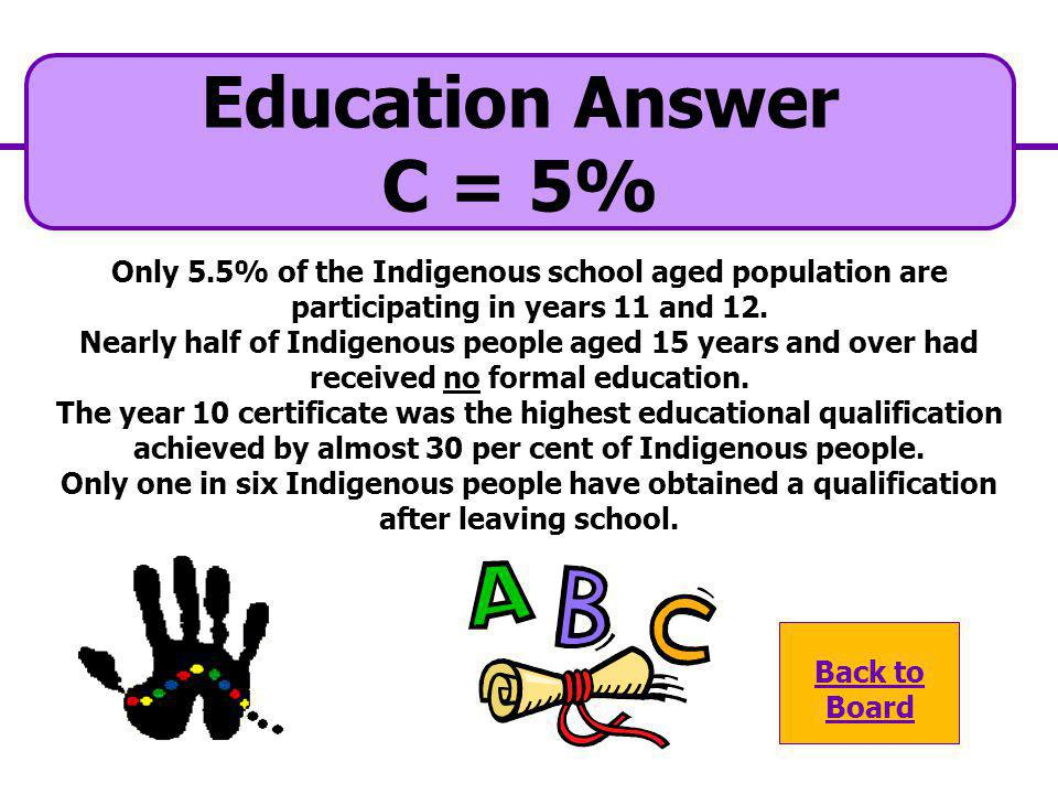Education Answer C = 5% Only 5.5% of the Indigenous school aged population are participating in years 11 and 12.