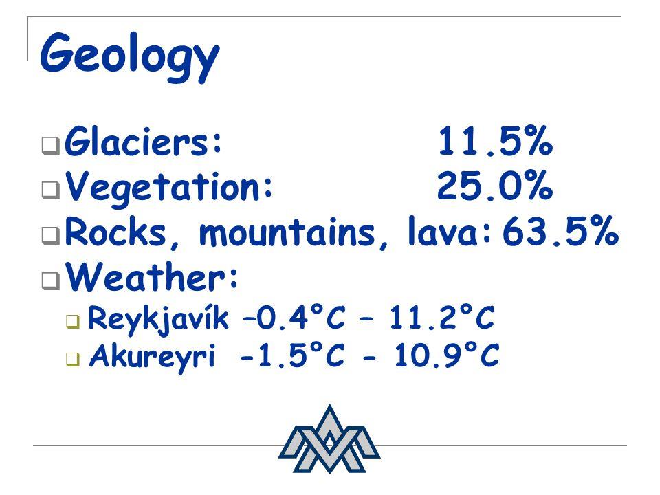 Geology Glaciers: 11.5% Vegetation: 25.0%