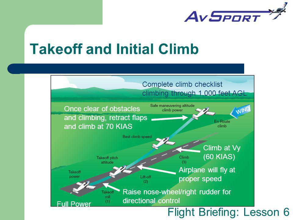 Takeoff and Initial Climb