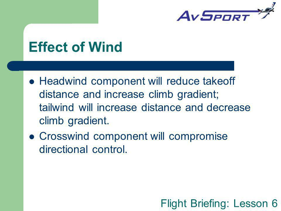 Effect of Wind