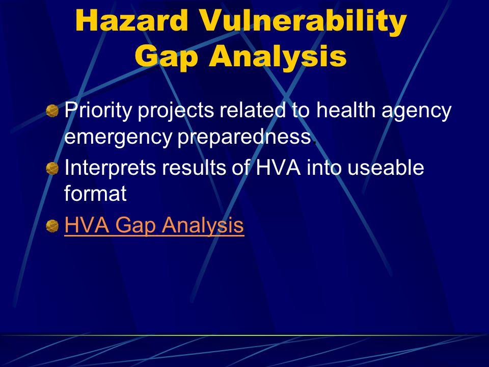 Hazard Vulnerability Gap Analysis