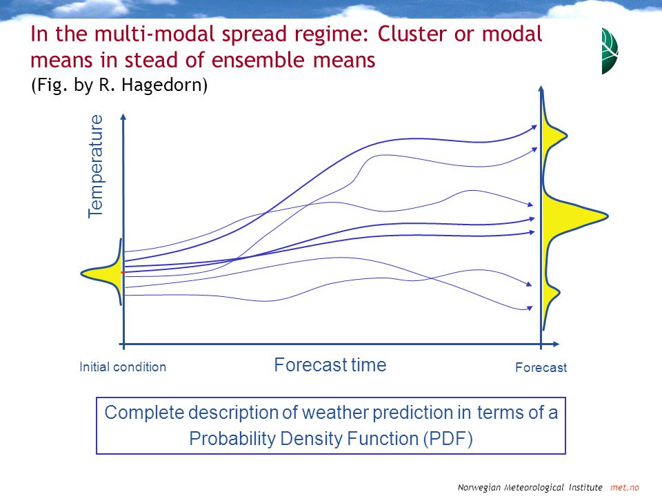 In the multi-modal spread regime: Cluster or modal means in stead of ensemble means (Fig. by R. Hagedorn)