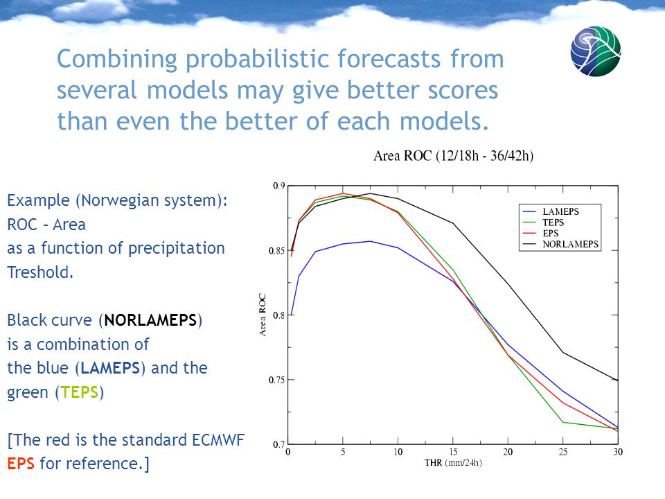 Combining probabilistic forecasts from several models may give better scores than even the better of each models.