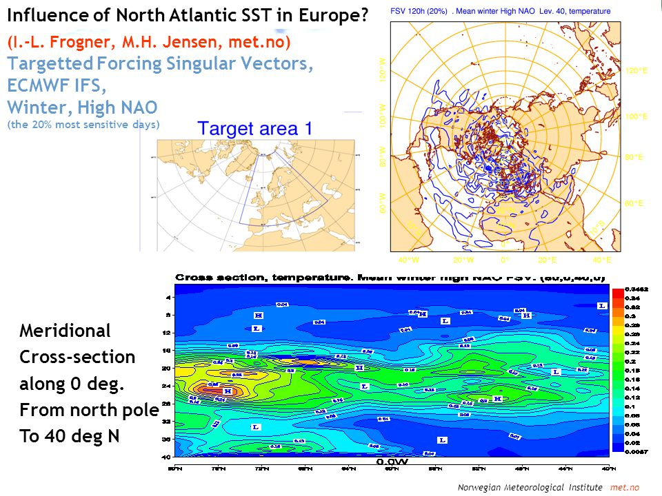 Influence of North Atlantic SST in Europe