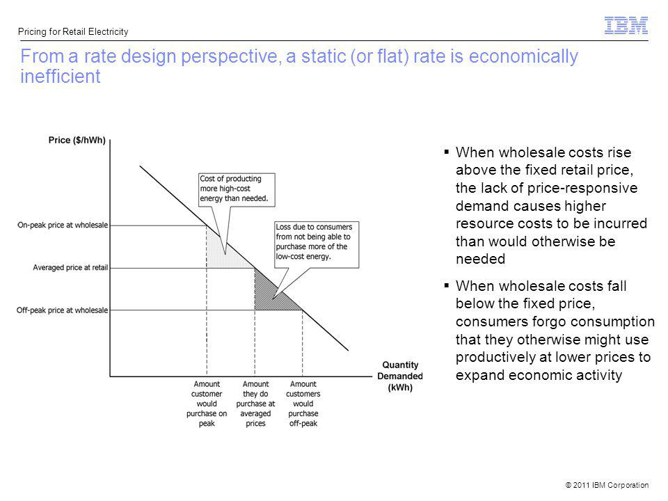 From a rate design perspective, a static (or flat) rate is economically inefficient