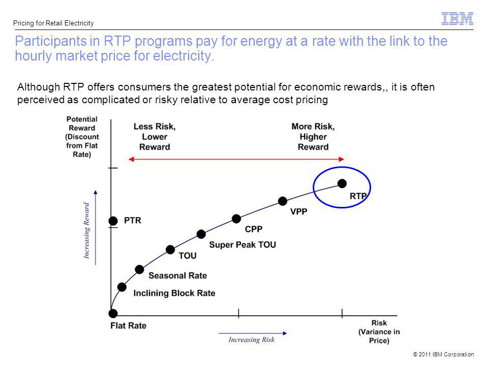 Participants in RTP programs pay for energy at a rate with the link to the hourly market price for electricity.