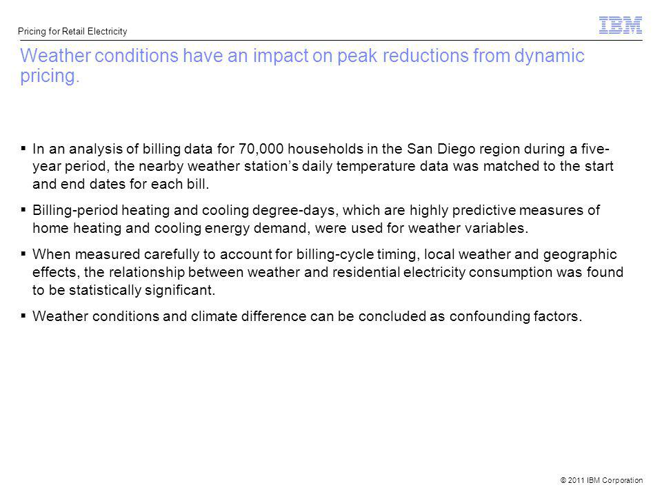 Weather conditions have an impact on peak reductions from dynamic pricing.
