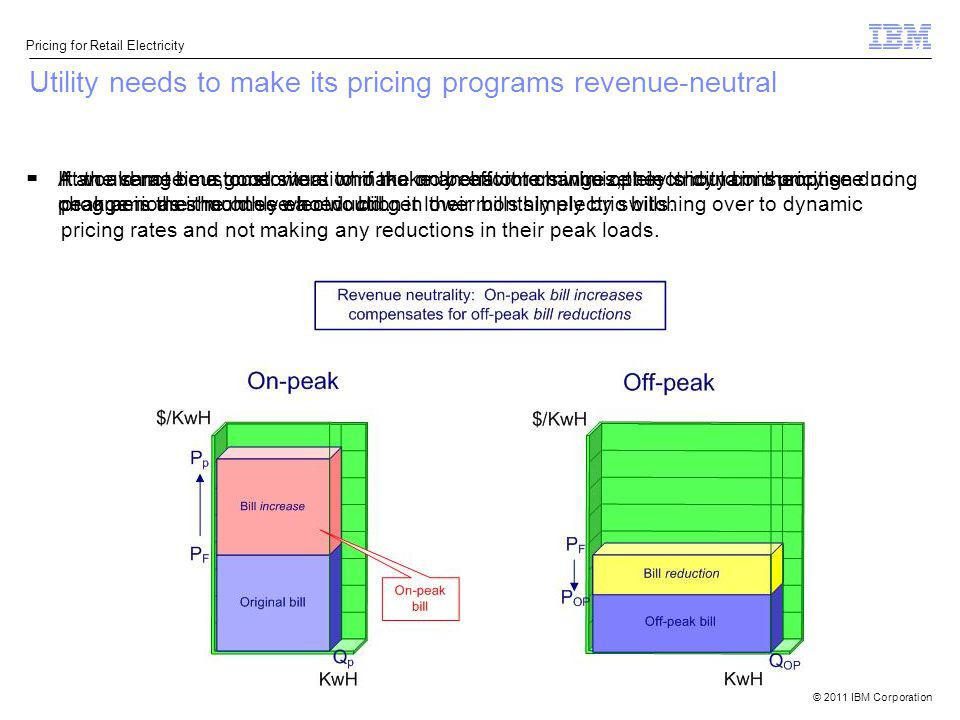 Utility needs to make its pricing programs revenue-neutral