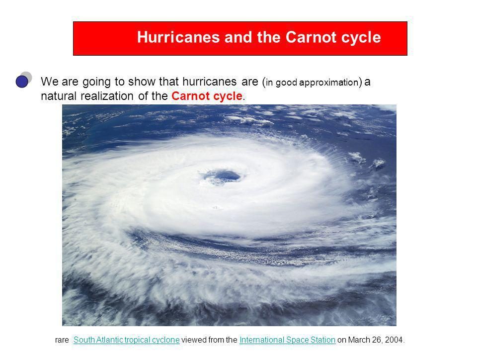 Hurricanes and the Carnot cycle