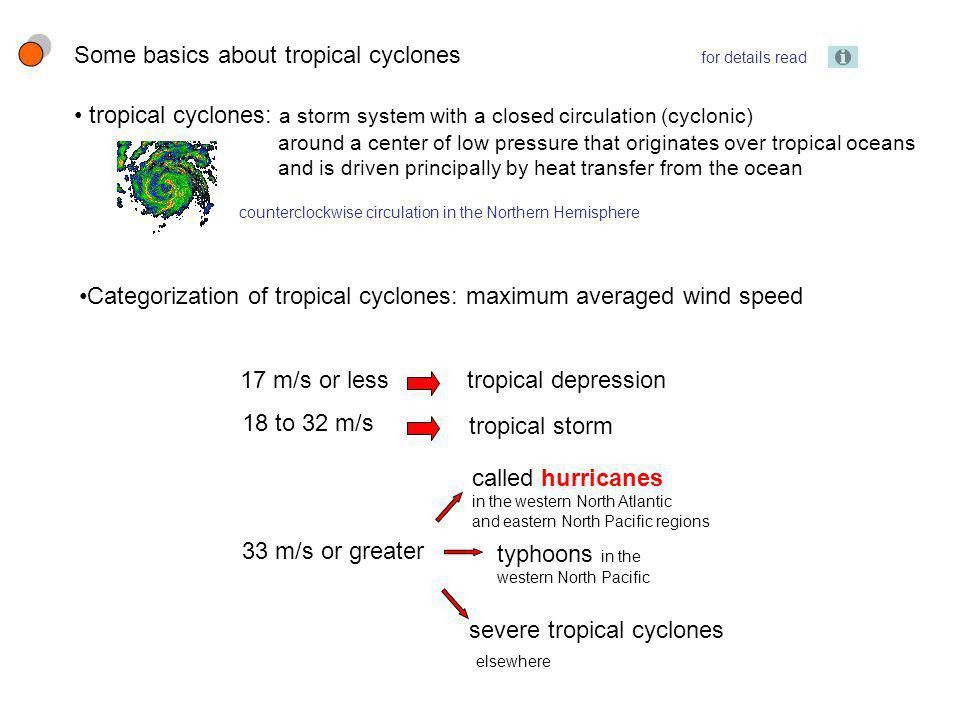 Some basics about tropical cyclones