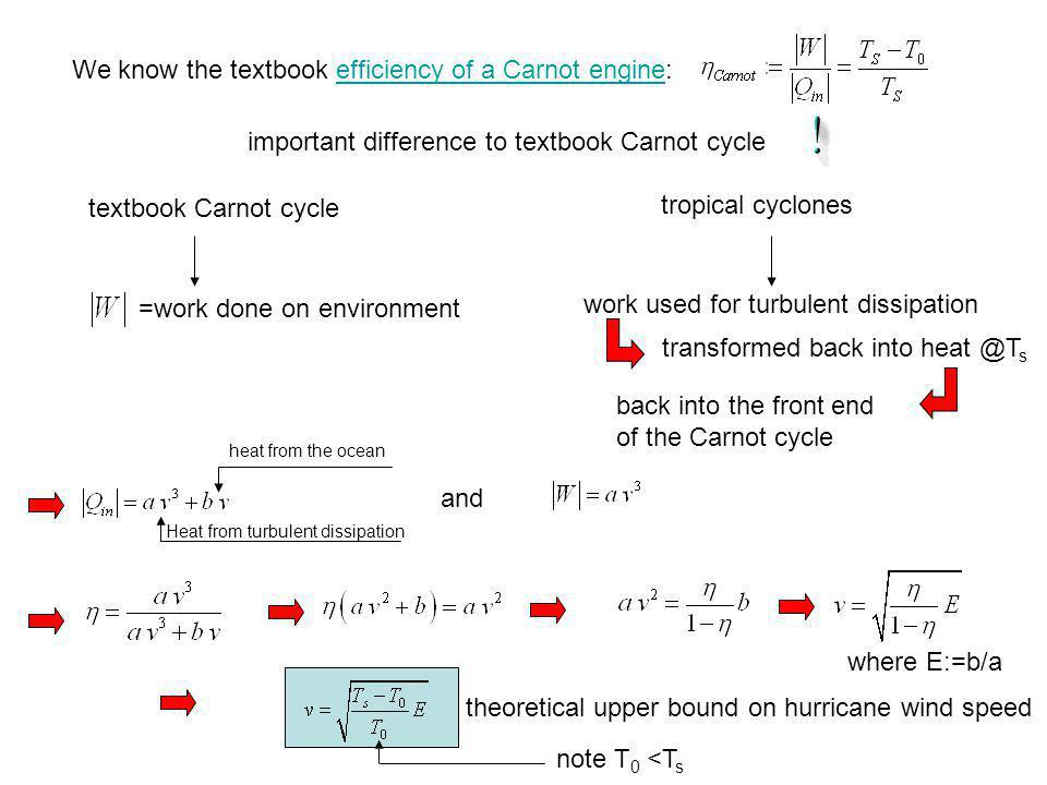 We know the textbook efficiency of a Carnot engine: