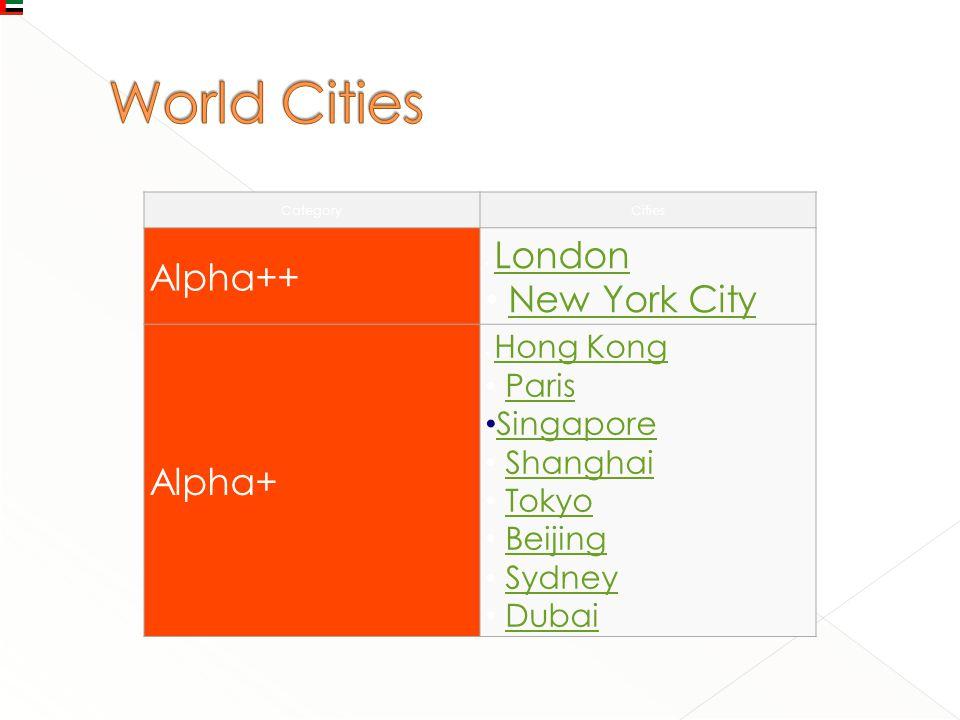 World Cities Alpha++ New York City Alpha+ Paris Singapore Shanghai