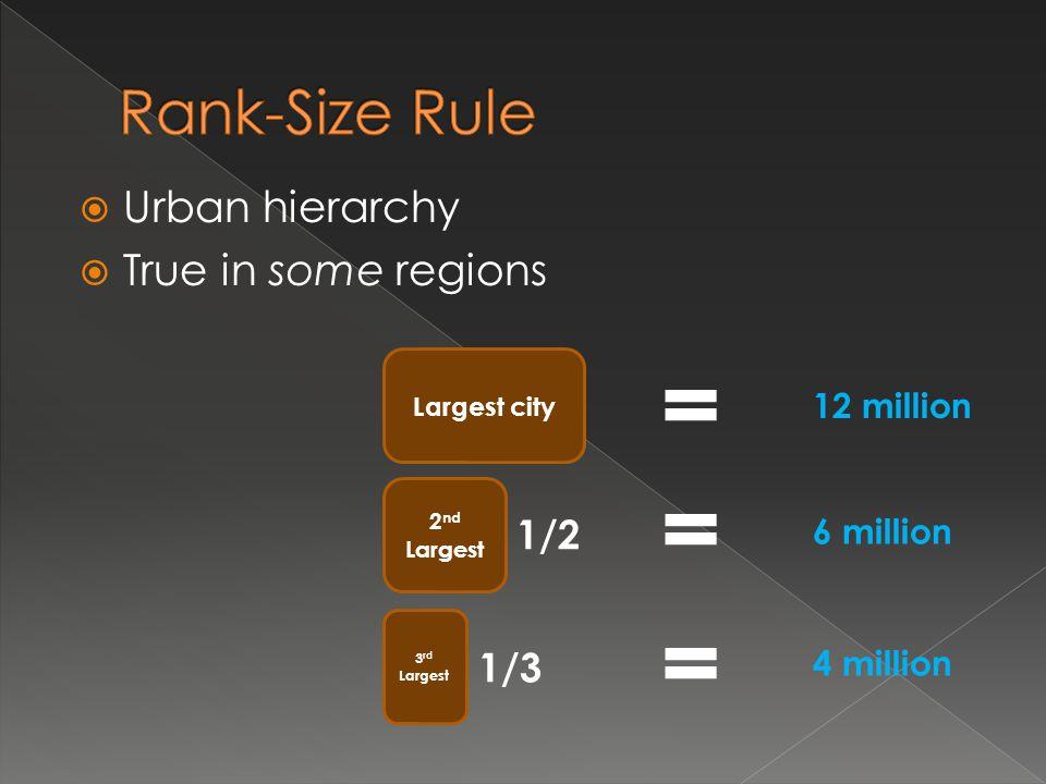 Rank-Size Rule Urban hierarchy True in some regions 1/2 1/3 12 million