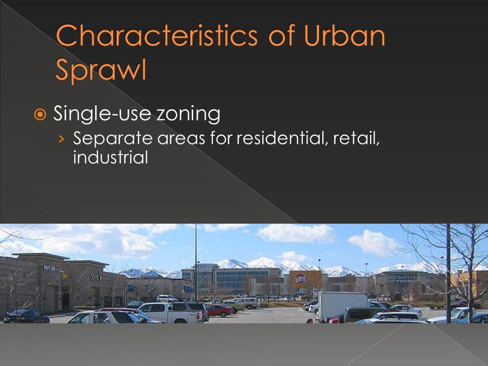 Characteristics of Urban Sprawl