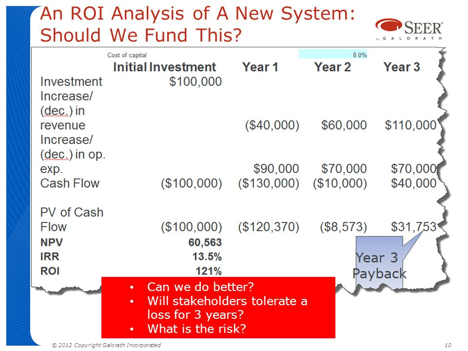 An ROI Analysis of A New System: Should We Fund This