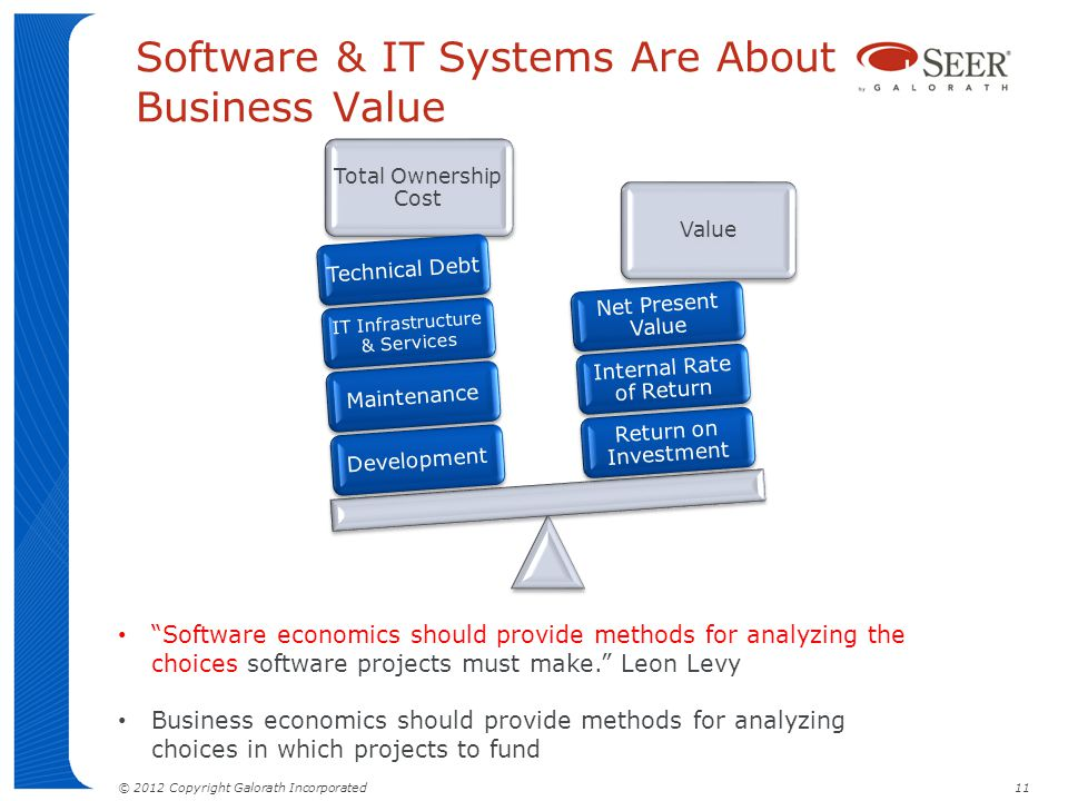 Software & IT Systems Are About Business Value