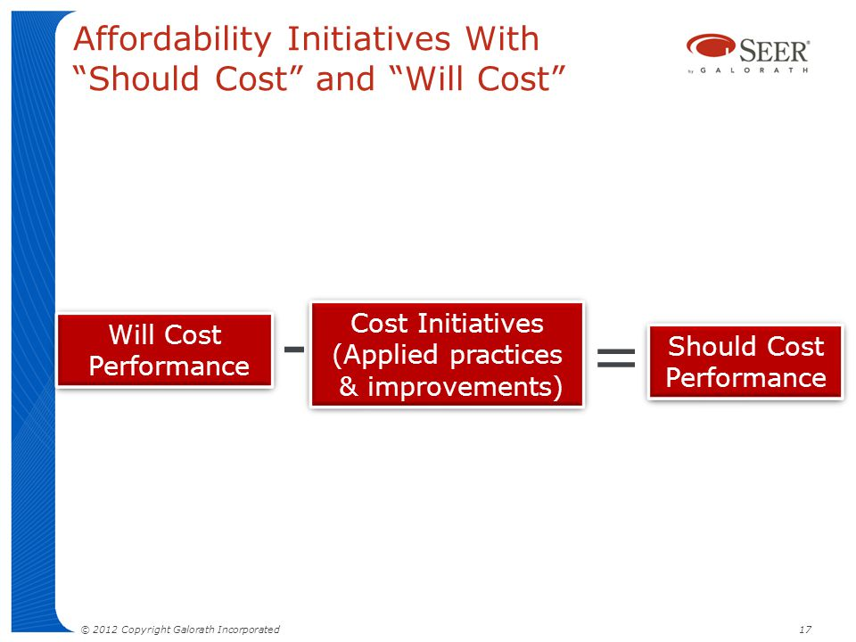 Affordability Initiatives With Should Cost and Will Cost