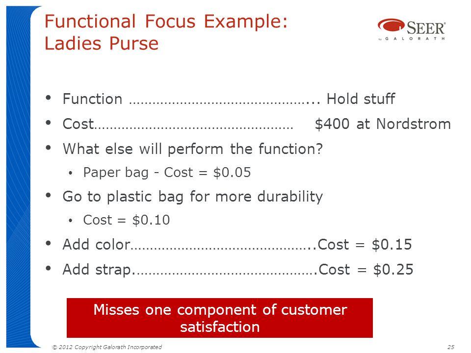 Functional Focus Example: Ladies Purse