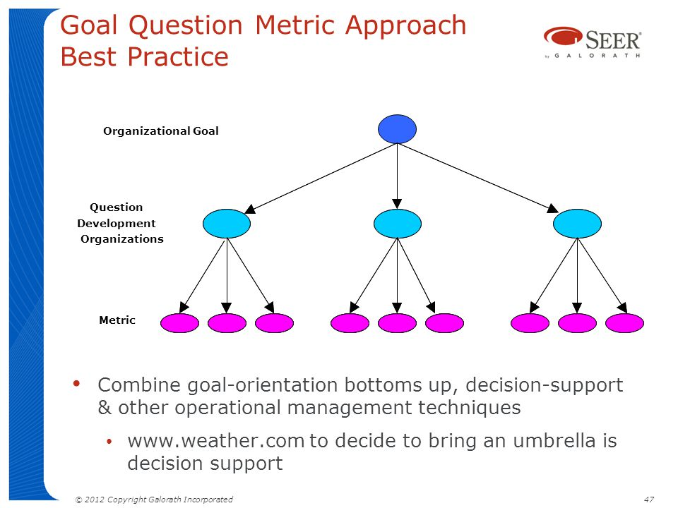 Goal Question Metric Approach Best Practice