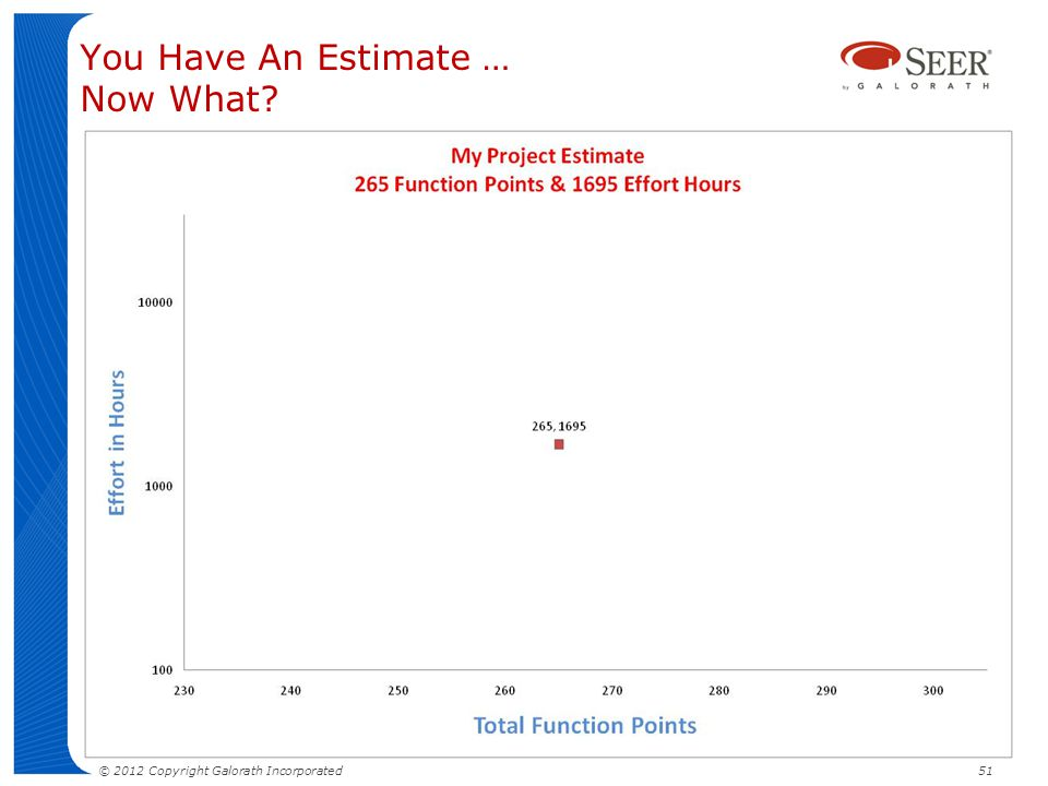 You Have An Estimate … Now What
