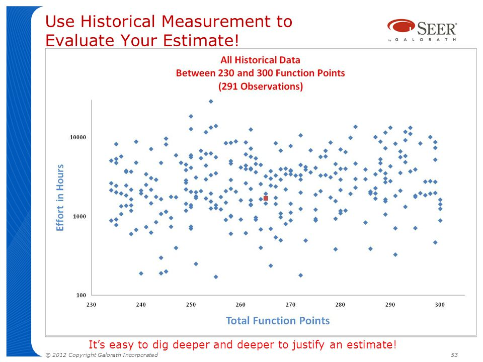 Use Historical Measurement to Evaluate Your Estimate!