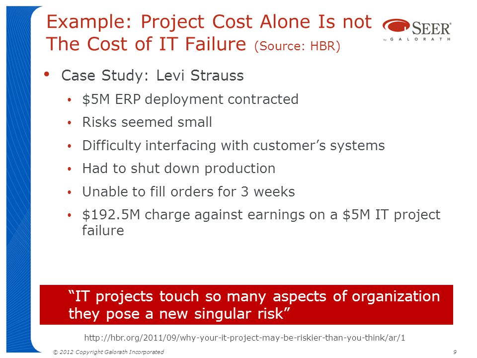 Example: Project Cost Alone Is not The Cost of IT Failure (Source: HBR)