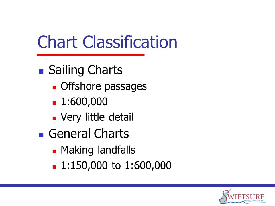 Chart Classification Sailing Charts General Charts Offshore passages